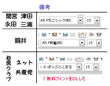 f:id:higasi-kurumeda:20141217073742p:image