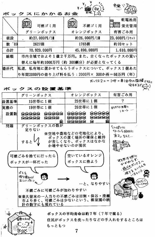 f:id:higasi-kurumeda:20160221092944j:image