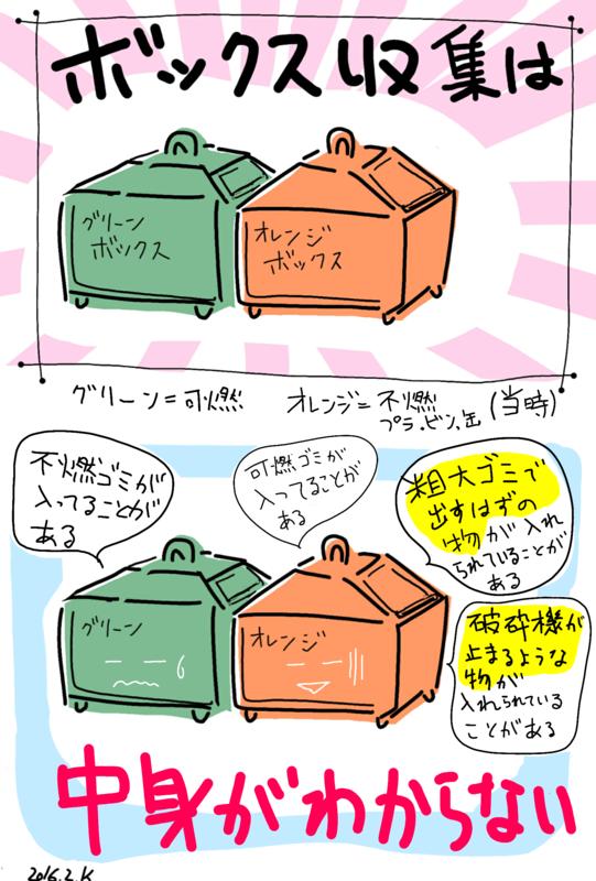 f:id:higasi-kurumeda:20160224150214p:image