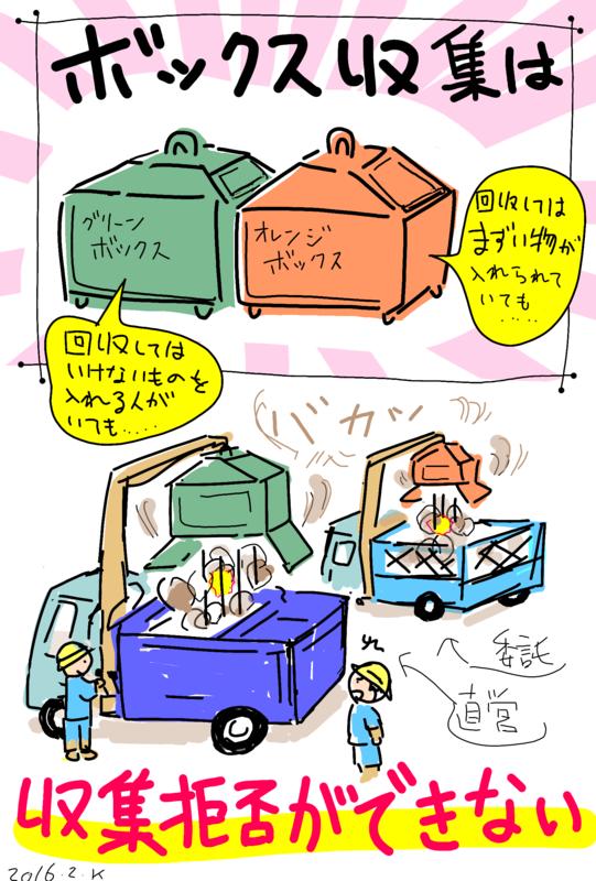 f:id:higasi-kurumeda:20160225081510p:image
