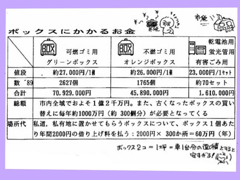 f:id:higasi-kurumeda:20160409205919j:image