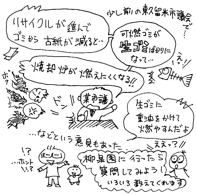 f:id:higasi-kurumeda:20160529202856p:image