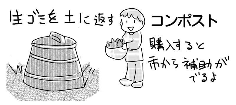 f:id:higasi-kurumeda:20160529235307p:image