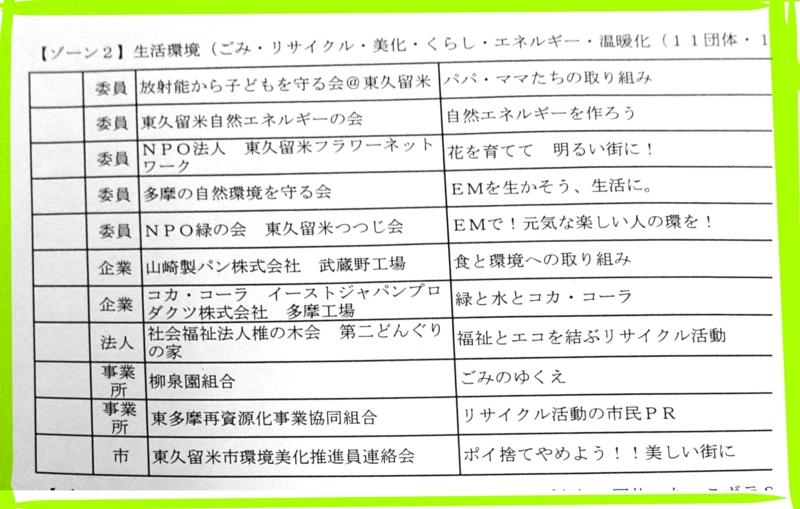 f:id:higasi-kurumeda:20160610201848j:image