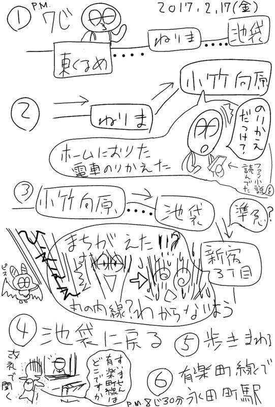 f:id:higasi-kurumeda:20170219152450p:image