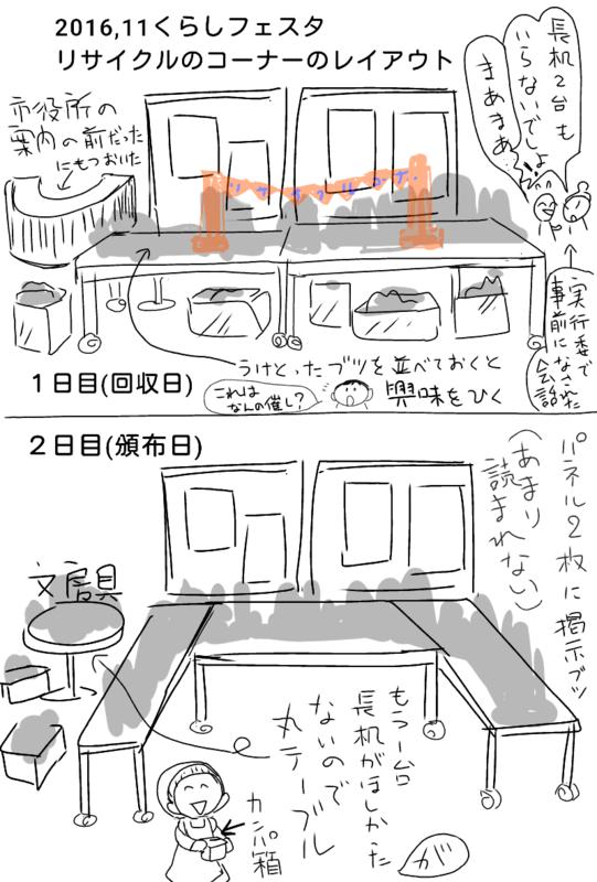 f:id:higasi-kurumeda:20170221130340p:image