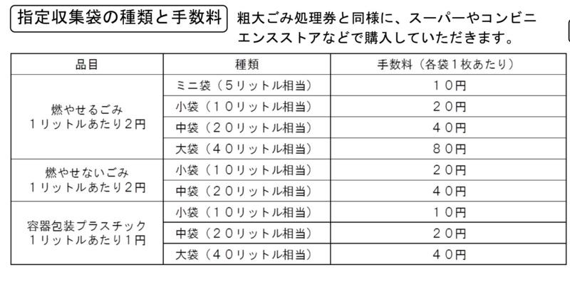 f:id:higasi-kurumeda:20170225161556j:image