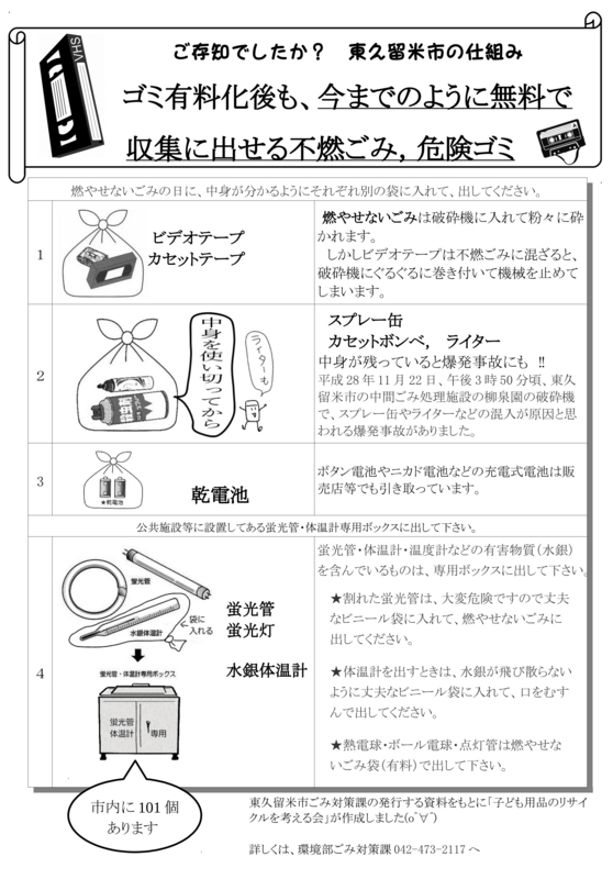 f:id:higasi-kurumeda:20170304104416j:image