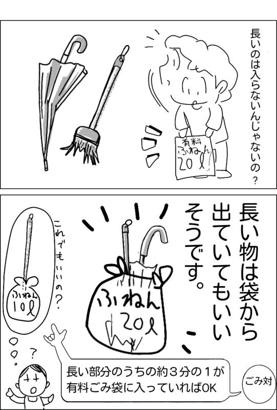 f:id:higasi-kurumeda:20170407152733p:image