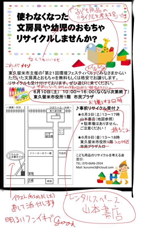 f:id:higasi-kurumeda:20170419120201p:image