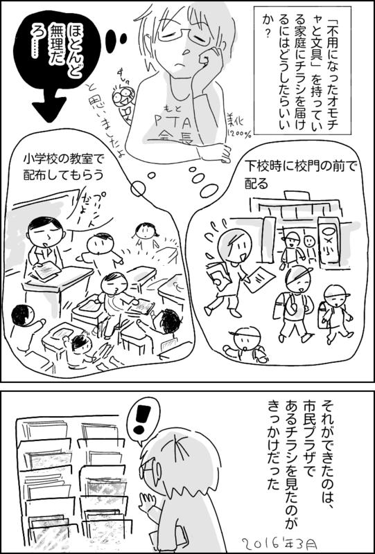 f:id:higasi-kurumeda:20170421113652p:image