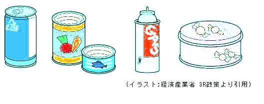 f:id:higasi-kurumeda:20170430072510p:image