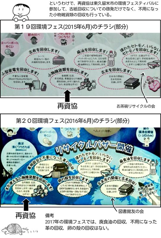 f:id:higasi-kurumeda:20170430214318p:image