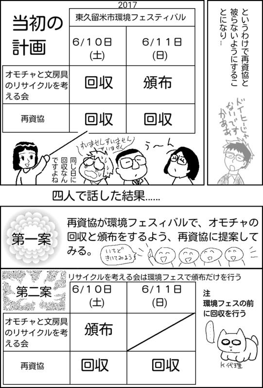 f:id:higasi-kurumeda:20170515101608p:image