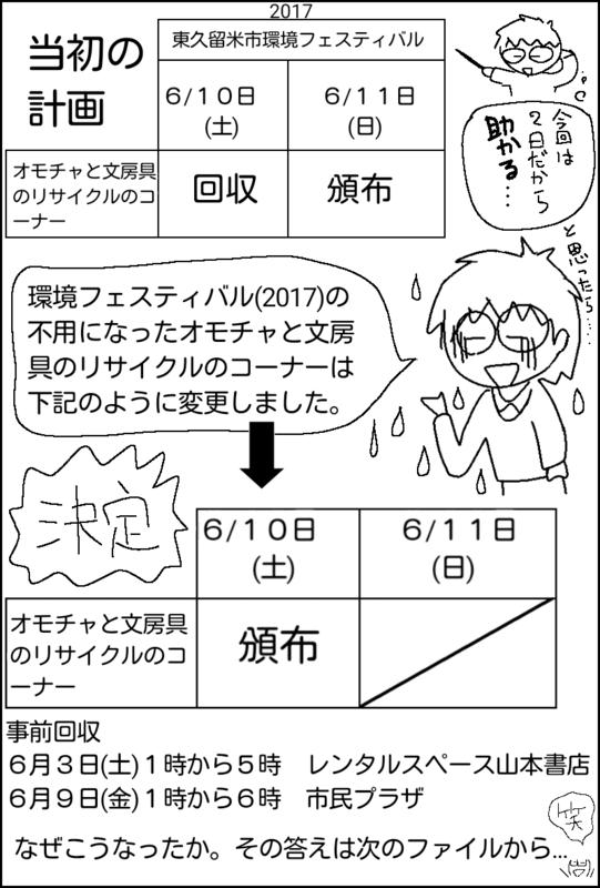 f:id:higasi-kurumeda:20170526152706p:image