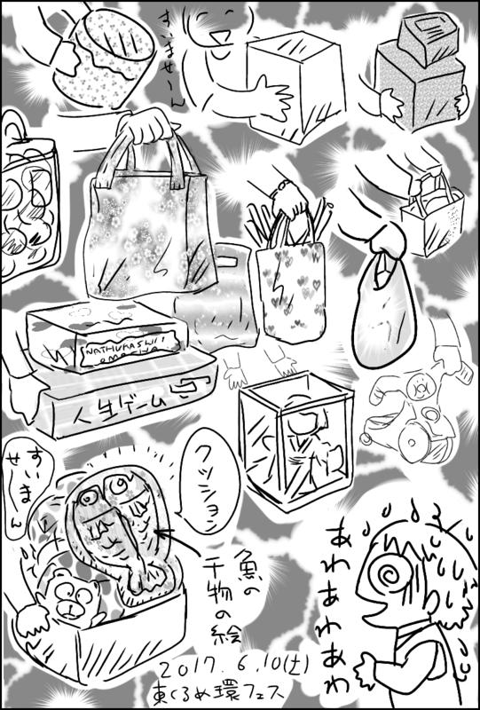 f:id:higasi-kurumeda:20170616150431p:image