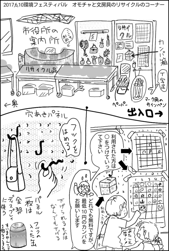 f:id:higasi-kurumeda:20170619062318p:image