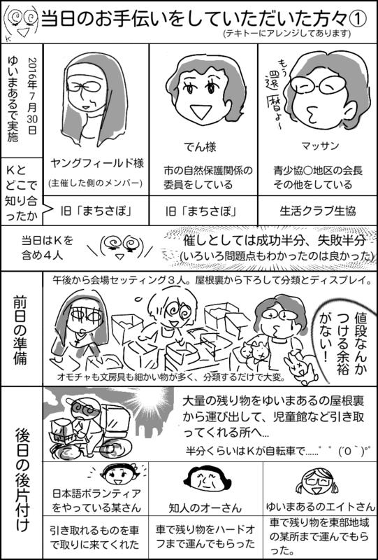 f:id:higasi-kurumeda:20170730090404p:image