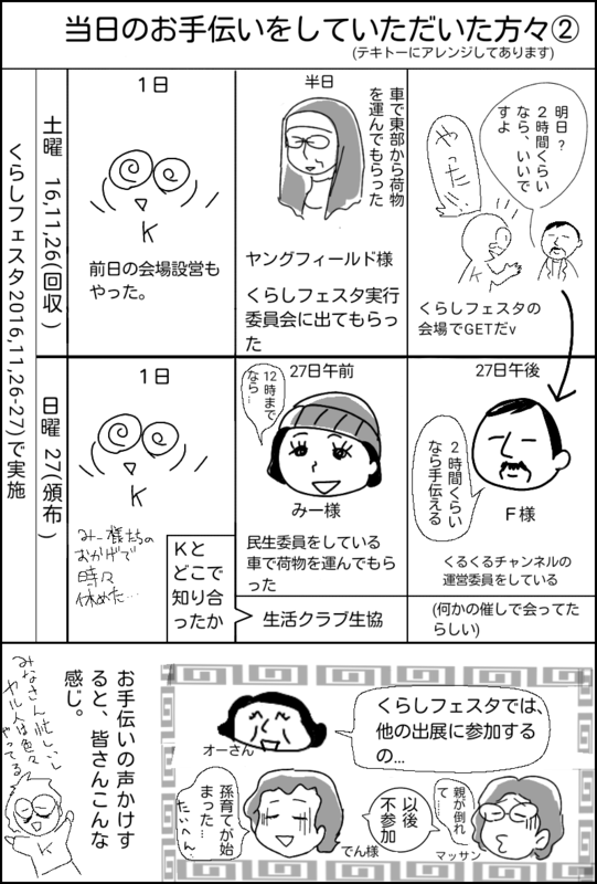 f:id:higasi-kurumeda:20170730090414p:image