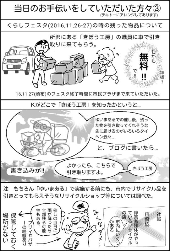 f:id:higasi-kurumeda:20170730090421p:image
