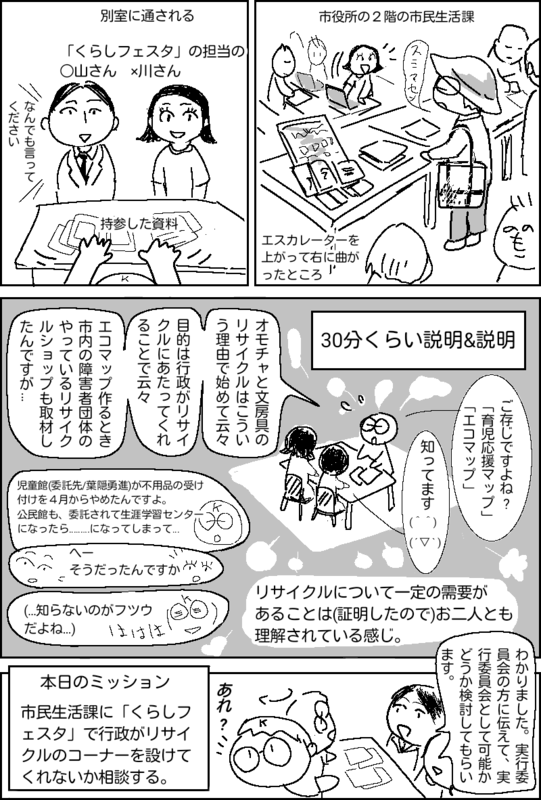 f:id:higasi-kurumeda:20170912140803p:image