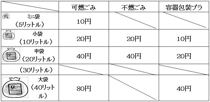 f:id:higasi-kurumeda:20170924194554j:image