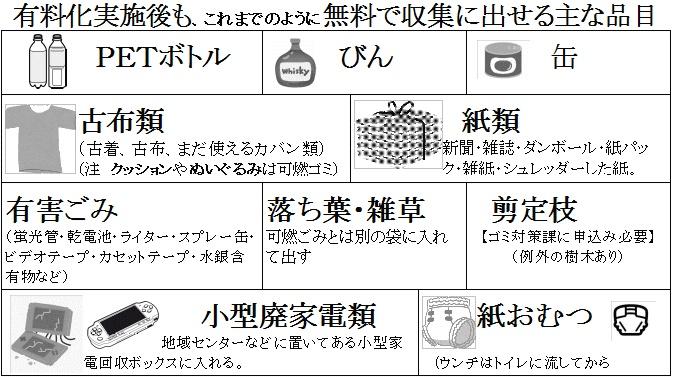 f:id:higasi-kurumeda:20170924195257j:image