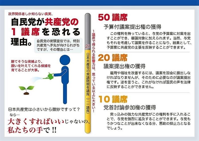 f:id:higasi-kurumeda:20171021125855j:image