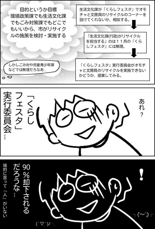 f:id:higasi-kurumeda:20171027210117p:image