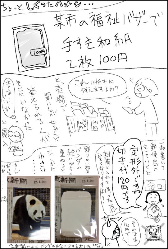 f:id:higasi-kurumeda:20171201175841p:image