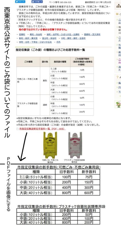 f:id:higasi-kurumeda:20171221151732p:image