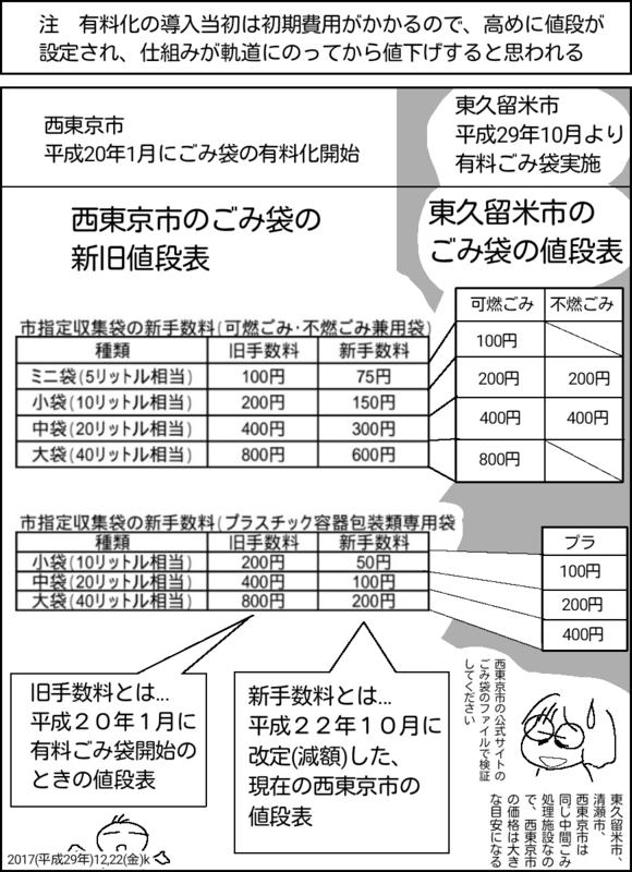 f:id:higasi-kurumeda:20171222103655p:image