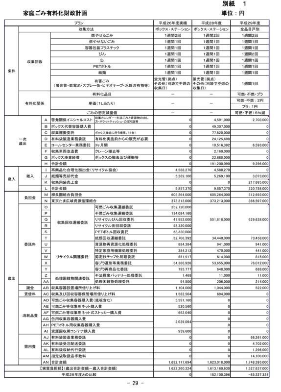 f:id:higasi-kurumeda:20171223090051j:image
