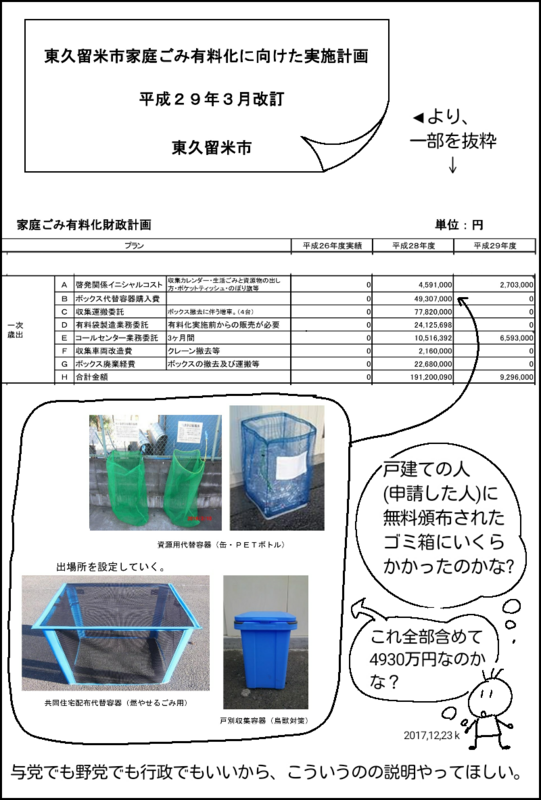 f:id:higasi-kurumeda:20171223090111p:image