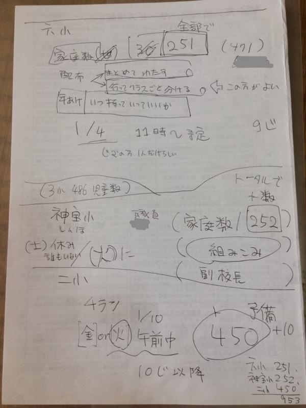 f:id:higasi-kurumeda:20180108073835j:image