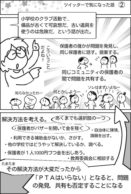 f:id:higasi-kurumeda:20180218215504p:image