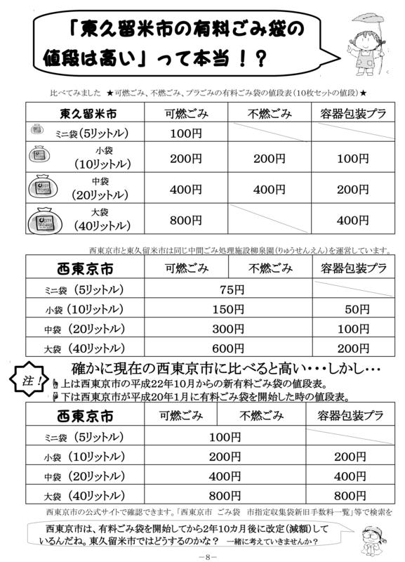 f:id:higasi-kurumeda:20180226144750j:image