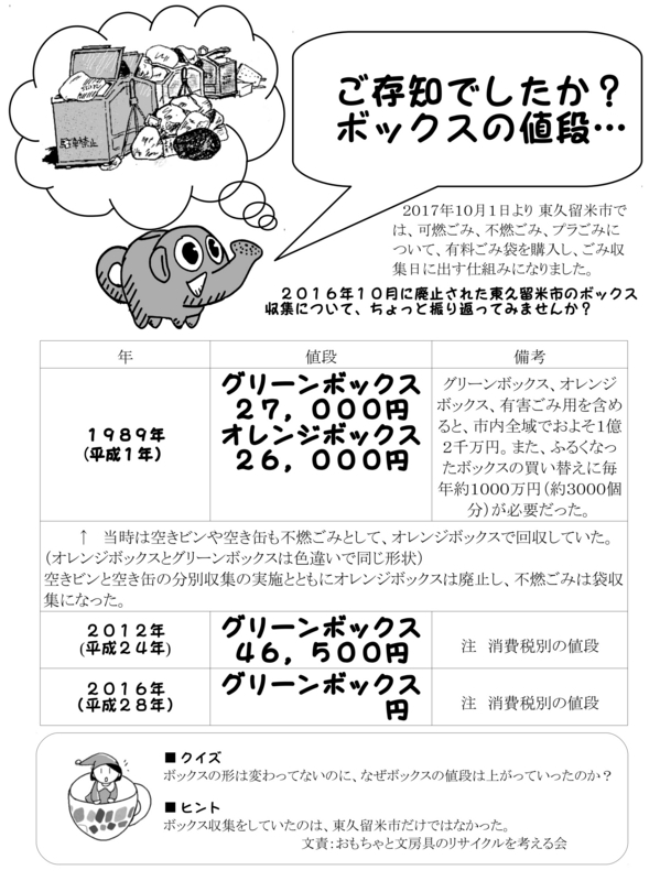 f:id:higasi-kurumeda:20180428175308j:image