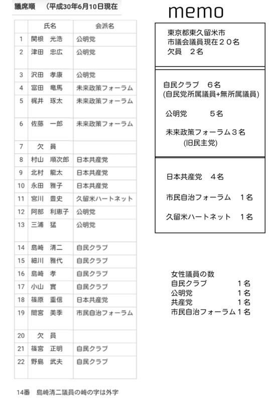f:id:higasi-kurumeda:20181017193318p:image