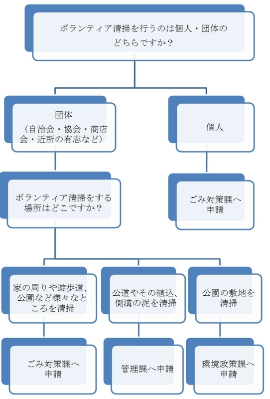 f:id:higasi-kurumeda:20181204115641j:image