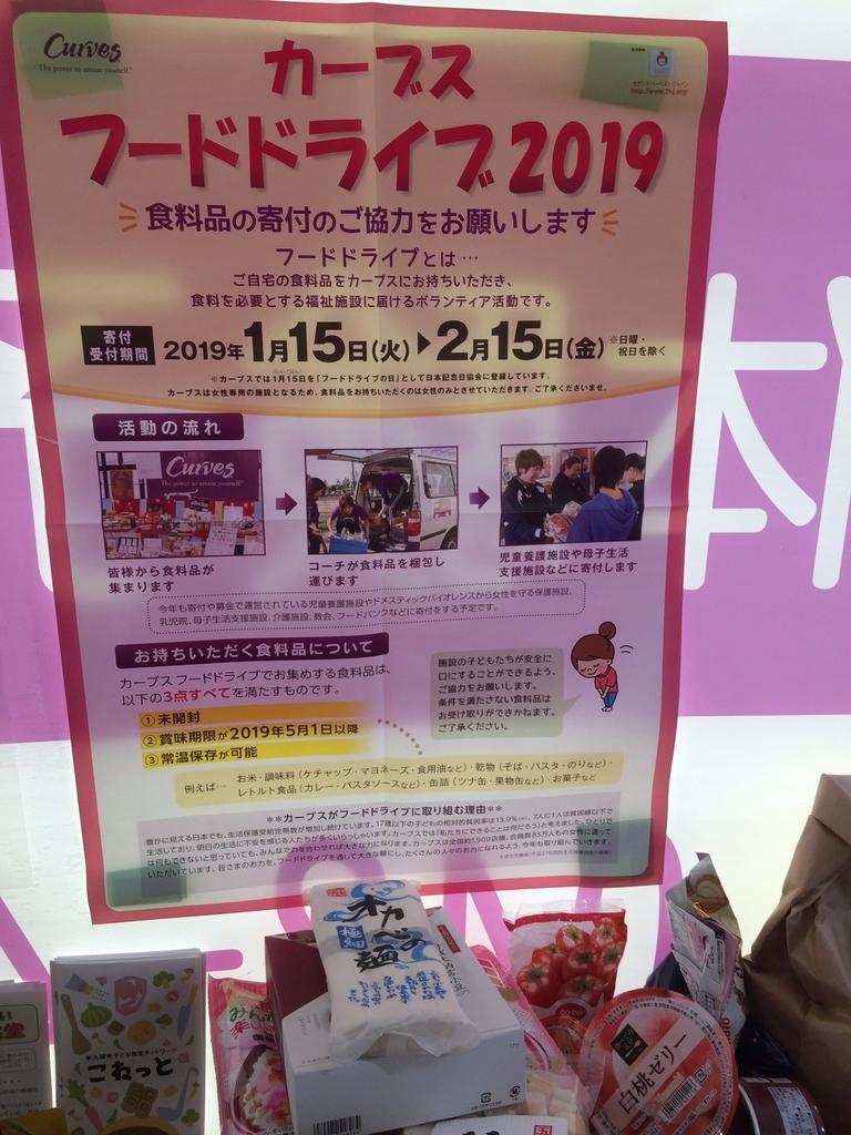 f:id:higasi-kurumeda:20190129185619j:plain