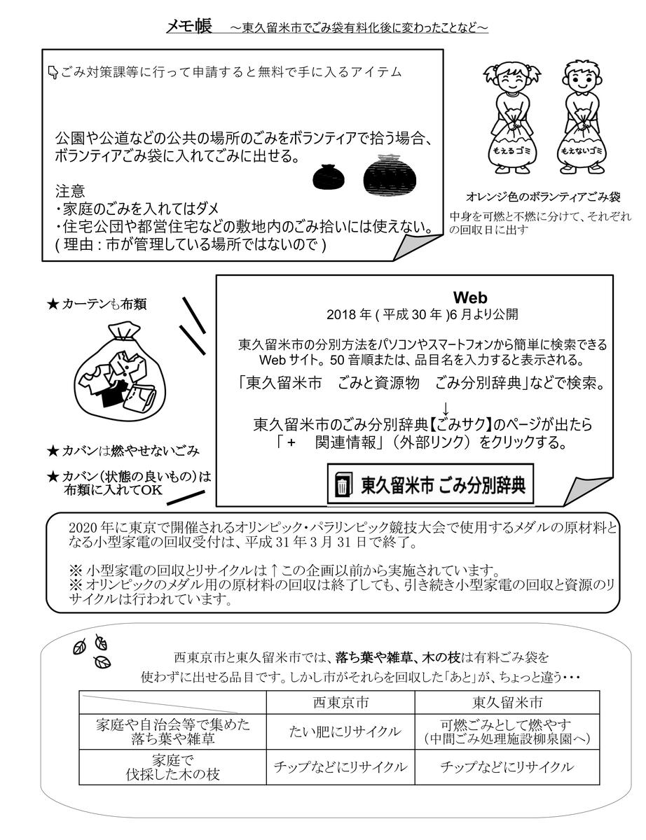 f:id:higasi-kurumeda:20190509070615j:plain