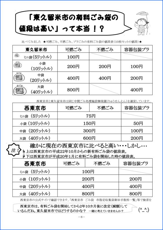 f:id:higasi-kurumeda:20190523090929p:plain
