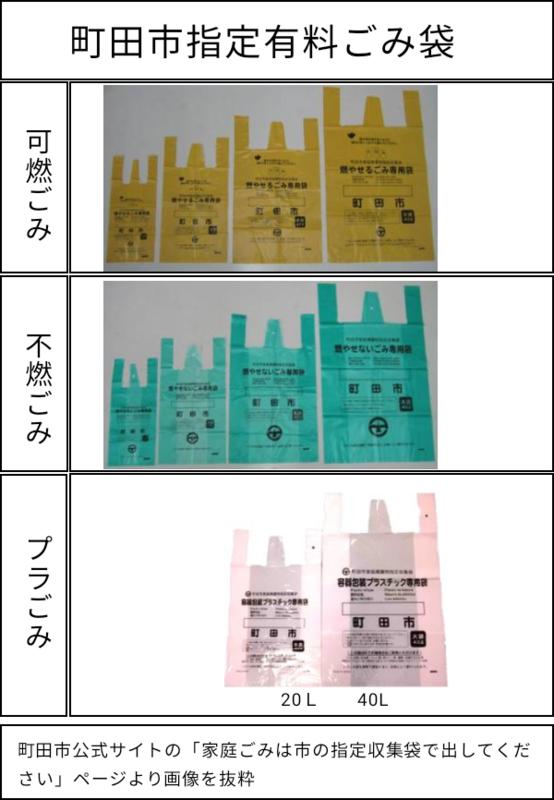 f:id:higasi-kurumeda:20190727125105p:image