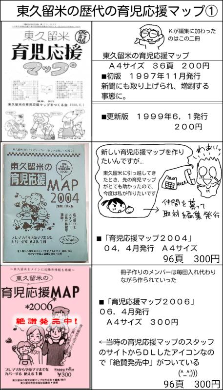 f:id:higasi-kurumeda:20190804143438p:image