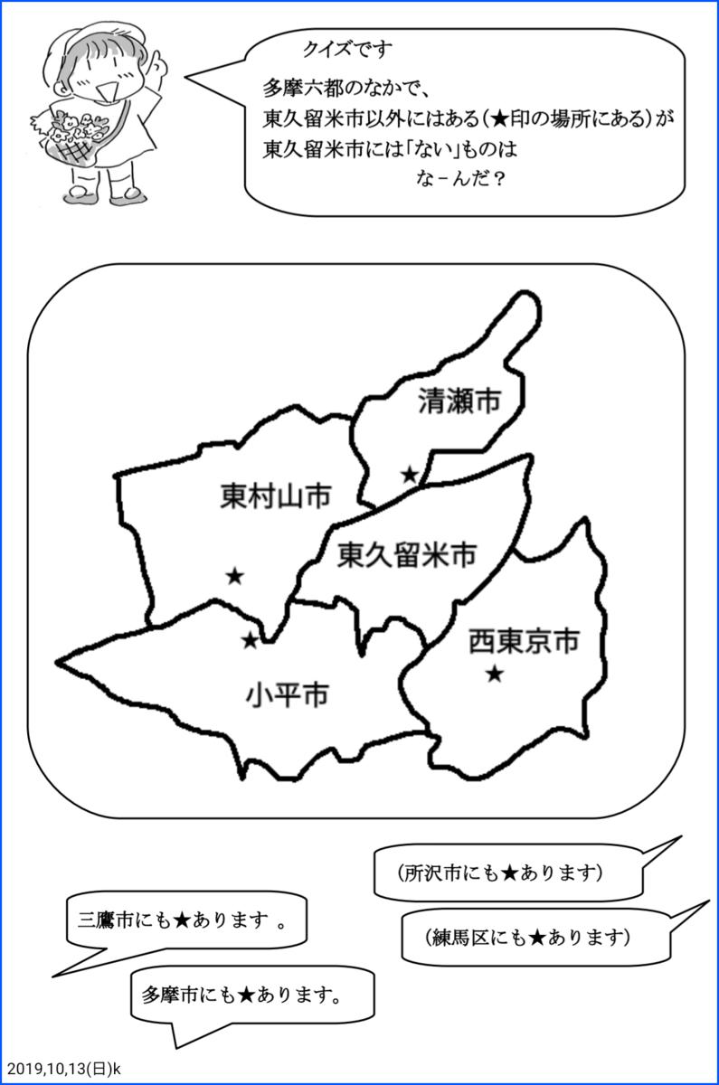 f:id:higasi-kurumeda:20191013203209p:plain