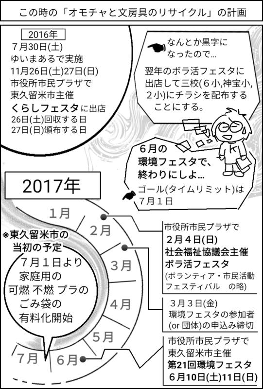 f:id:higasi-kurumeda:20191129114127p:image