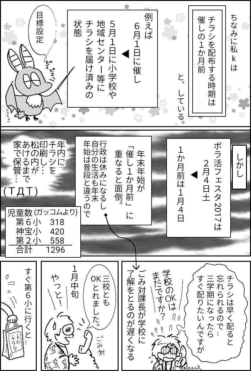 f:id:higasi-kurumeda:20191205072650p:plain