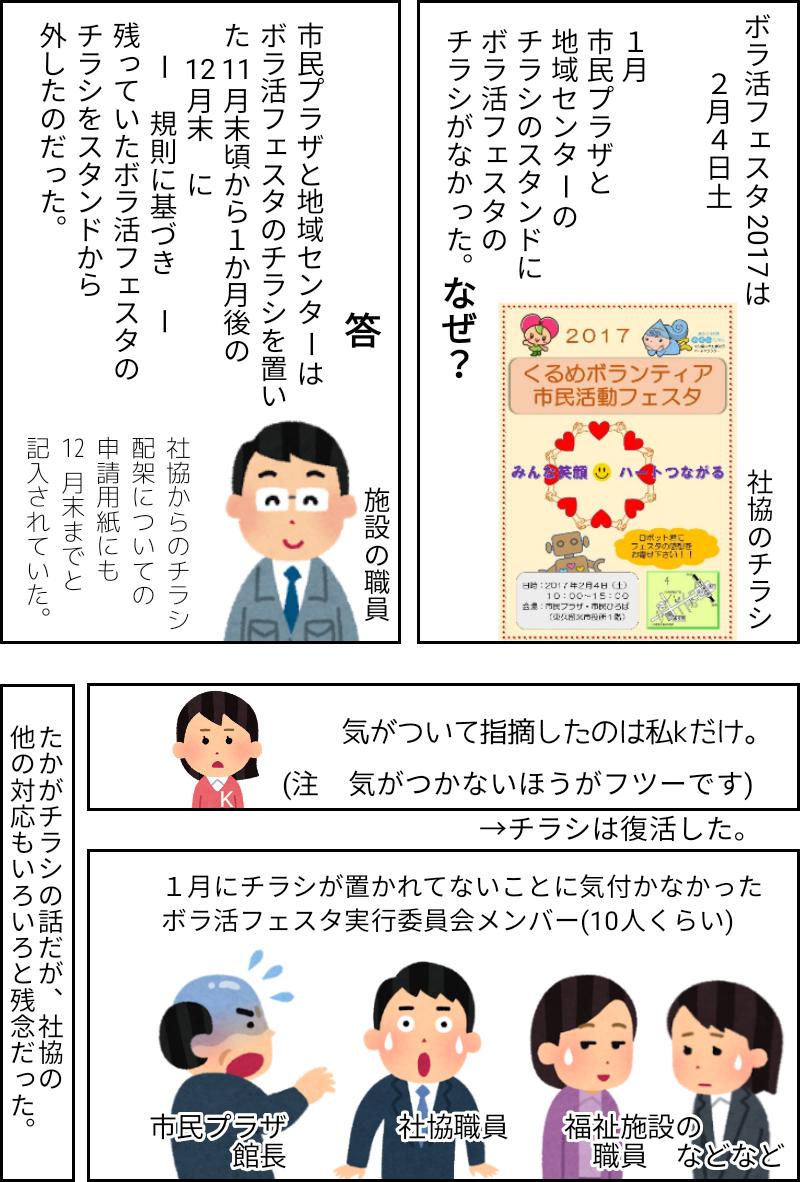 f:id:higasi-kurumeda:20191205074510p:plain