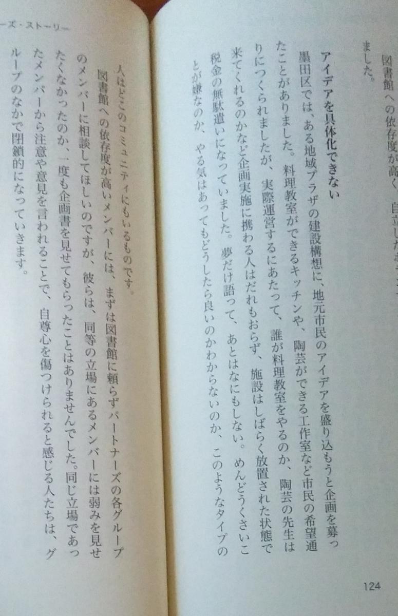 f:id:higasi-kurumeda:20200120102239j:plain